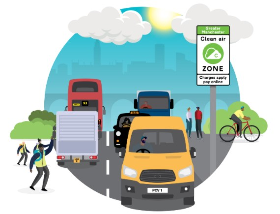 Greater Manchester Clean Air Zone